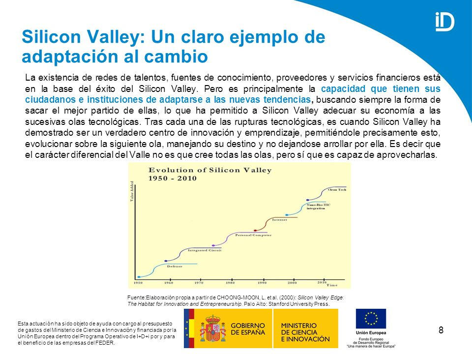 29 EL ESTADO DEL SISTEMA ESPAÑOL DE INNOVACIÓN: ÍNDICE DE INNOVACIÓN EUROPEO Fuente: European Innovation Scoreboard 2007, www.proinno-europe.eu/www.proinno-europe.eu/ El índice de innovación europeo del año 2007 coloca a España muy por debajo de la media europea (EU-25) en los siguientes ámbitos: A nivel de Recursos: Gasto empresarial en I+D como porcentaje del PIB Porcentaje de PYMEs que colaboran en innovación Gasto en innovación (como porcentaje de la cifra de negocios) Capital semilla (como porcentaje del PIB) A nivel de Resultados: Exportaciones en productos de alta tecnología (sobre total de exportaciones) Ventas de productos nuevos para el mercado (como porcentaje de la cifra de negocios) Patentes (EPO, USPTO y triádicas) por habitante Y en una buena posición con respecto a la media europea en los siguientes: A nivel de Recursos: Graduados en ciencia y tecnología (sobre población entre 20-29 años) Población con educación superior (sobre población entre 25- 64 años) Población que participa en formación continua (de entre 25- 64 años) Empresas que reciben financiación pública en innovación (en porcentaje sobre total de empresas) A nivel de Resultados: Ventas de productos nuevos para la empresa (sobre la cifra de negocios) Nuevas marcas europeas por habitante Esta actuación ha sido objeto de ayuda con cargo al presupuesto de gastos del Ministerio de Ciencia e Innovación y financiada por la Unión Europea dentro del Programa Operativo de I+D+i por y para el beneficio de las empresas del FEDER.