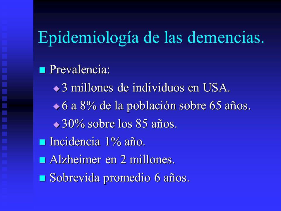 Epidemiología de las demencias. Prevalencia: Prevalencia: 3 millones de individuos en USA. 3 millones de individuos en USA. 6 a 8% de la población sob