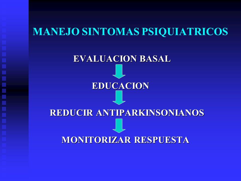 MANEJO SINTOMAS PSIQUIATRICOS EVALUACION BASAL EVALUACION BASAL EDUCACION EDUCACION REDUCIR ANTIPARKINSONIANOS REDUCIR ANTIPARKINSONIANOS MONITORIZAR