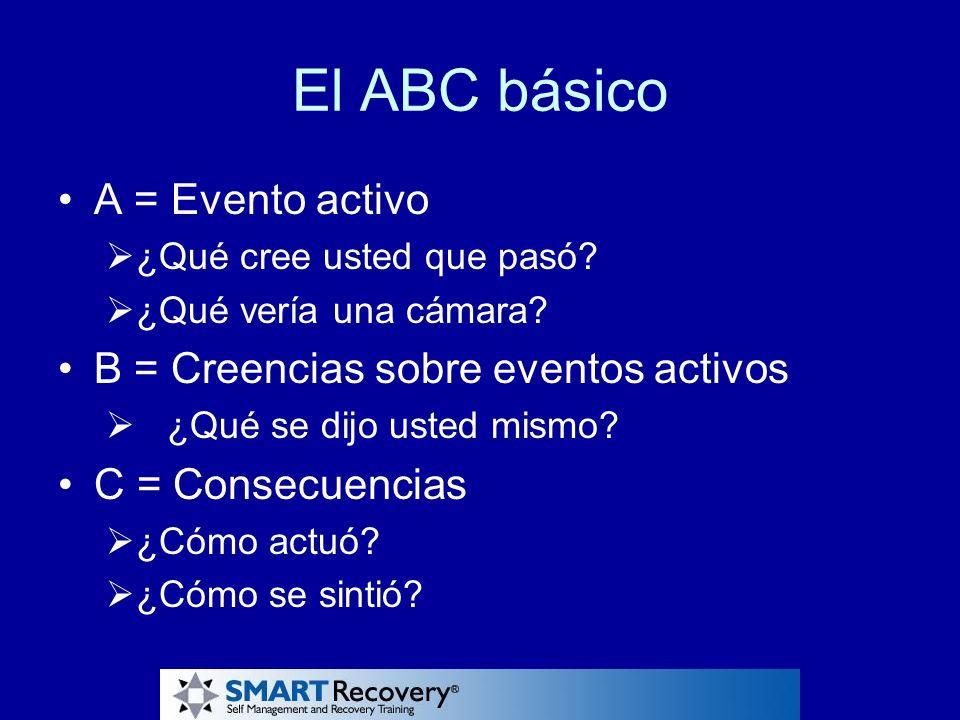 El ABC básico A = Evento activo ¿Qué cree usted que pasó? ¿Qué vería una cámara? B = Creencias sobre eventos activos ¿Qué se dijo usted mismo? C = Con