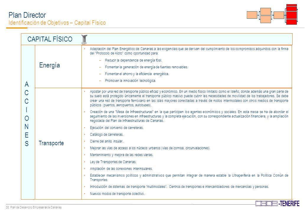 37 Plan de Desarrollo Empresarial de Canarias Actualización del convenio de aguas.