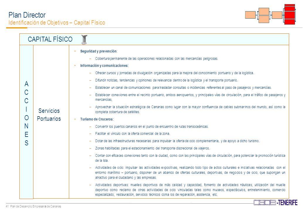 40 Plan de Desarrollo Empresarial de Canarias Plan Director Identificación de Objetivos – Capital Físico Fomento de las relaciones marítimas con el mercado africano.