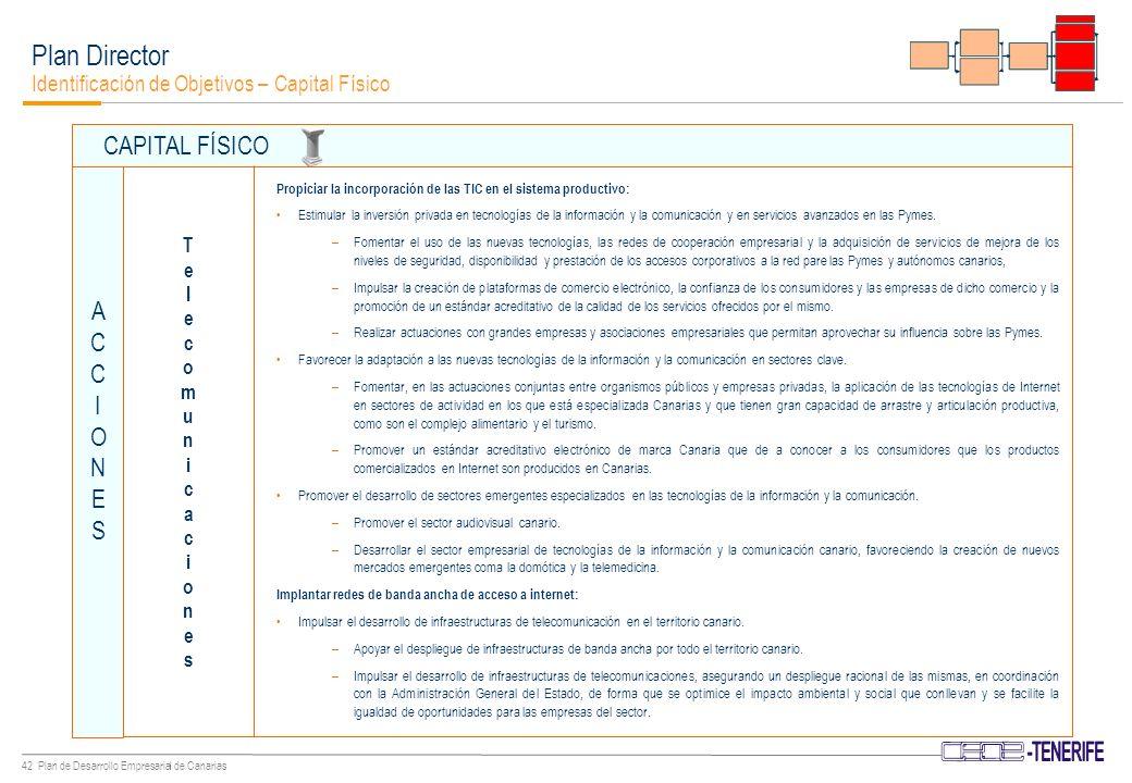41 Plan de Desarrollo Empresarial de Canarias Plan Director Identificación de Objetivos – Capital Físico Seguridad y prevención : –Cobertura permanente de las operaciones relacionadas con las mercancías peligrosas.