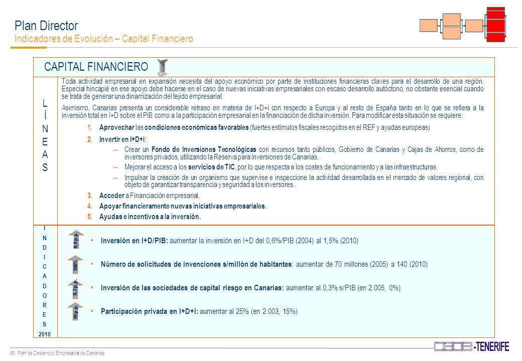 47 Plan de Desarrollo Empresarial de Canarias Intensificar los esfuerzos en la formación profesional y universitaria del colectivo turístico, así como crear becas de formación complementaria en el extranjero, con el fin de ampliar información en los puntos de procedencia de los turistas.