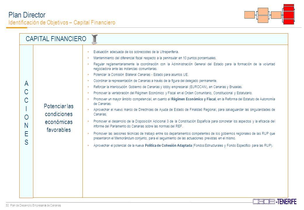 49 Plan de Desarrollo Empresarial de Canarias Plan Director Identificación de Objetivos – Capital Financiero Defender el mantenimiento específico en las políticas tradiciones, principalmente en la Política Agrícola Común y la Política Común de la Pesca: programas de apoyo y medidas especificas, así como un tratamiento específico en las medidas de desarrollo rural en cuanto a la intensidad de las ayudas y tasa de cofinanciación.