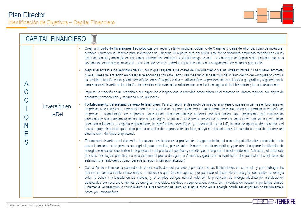 50 Plan de Desarrollo Empresarial de Canarias Plan Director Identificación de Objetivos – Capital Financiero Evaluación adecuada de los sobrecostes de la Ultraperiferia.