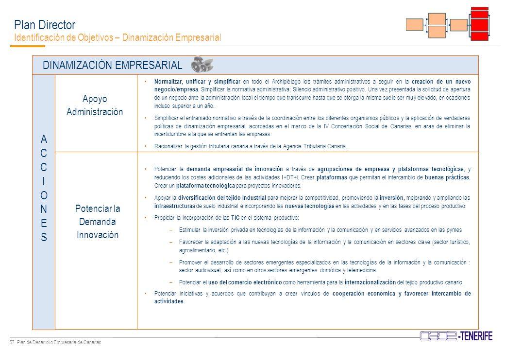 56 Plan de Desarrollo Empresarial de Canarias Canarias presenta un escaso espíritu emprendedor.