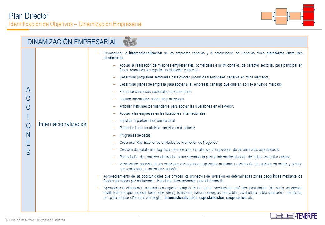 59 Plan de Desarrollo Empresarial de Canarias Plan Director Identificación de Objetivos – Dinamización Empresarial Creación de una Plataforma Tecnológica del Emprendedor que incorpore información de los servicios que prestan las distintas estructuras y redes de apoyo para la creación de empresas; instrumentos sistematizados de información y asesoramiento para emprendedores; formación en línea para emprendedores; apoyo a diseño y configuración de proyectos empresariales; y sistemas de autoevaluación de proyectos de empresa.