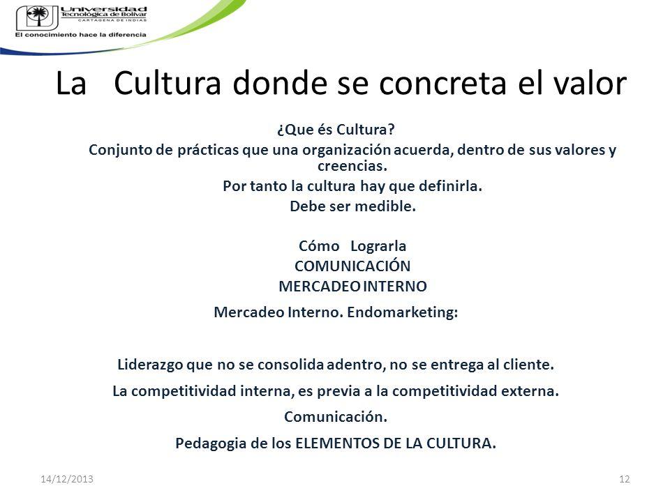 La Cultura donde se concreta el valor ¿Que és Cultura? Conjunto de prácticas que una organización acuerda, dentro de sus valores y creencias. Por tant