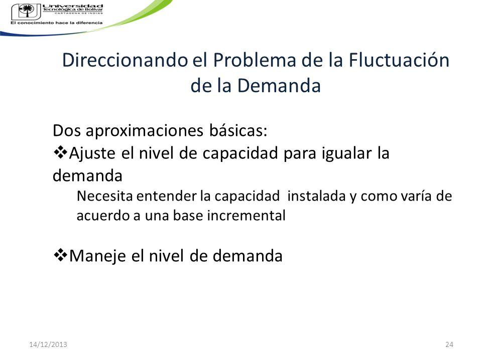 Direccionando el Problema de la Fluctuación de la Demanda Dos aproximaciones básicas: Ajuste el nivel de capacidad para igualar la demanda Necesita en