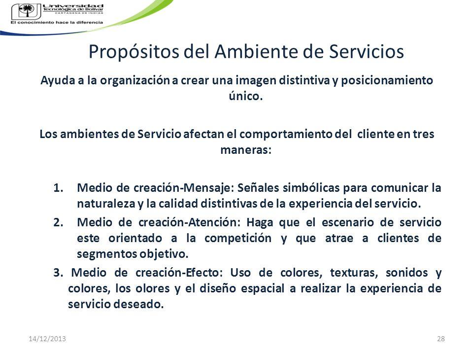 Propósitos del Ambiente de Servicios Ayuda a la organización a crear una imagen distintiva y posicionamiento único. Los ambientes de Servicio afectan
