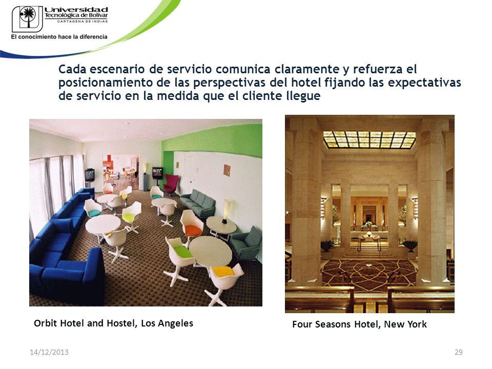 Cada escenario de servicio comunica claramente y refuerza el posicionamiento de las perspectivas del hotel fijando las expectativas de servicio en la
