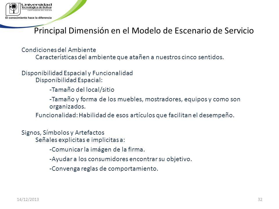 Principal Dimensión en el Modelo de Escenario de Servicio Condiciones del Ambiente Características del ambiente que atañen a nuestros cinco sentidos.