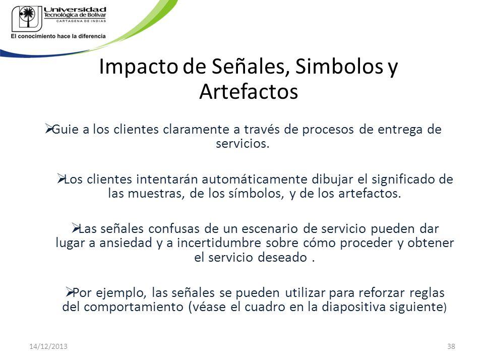 Impacto de Señales, Simbolos y Artefactos Guie a los clientes claramente a través de procesos de entrega de servicios. Los clientes intentarán automát