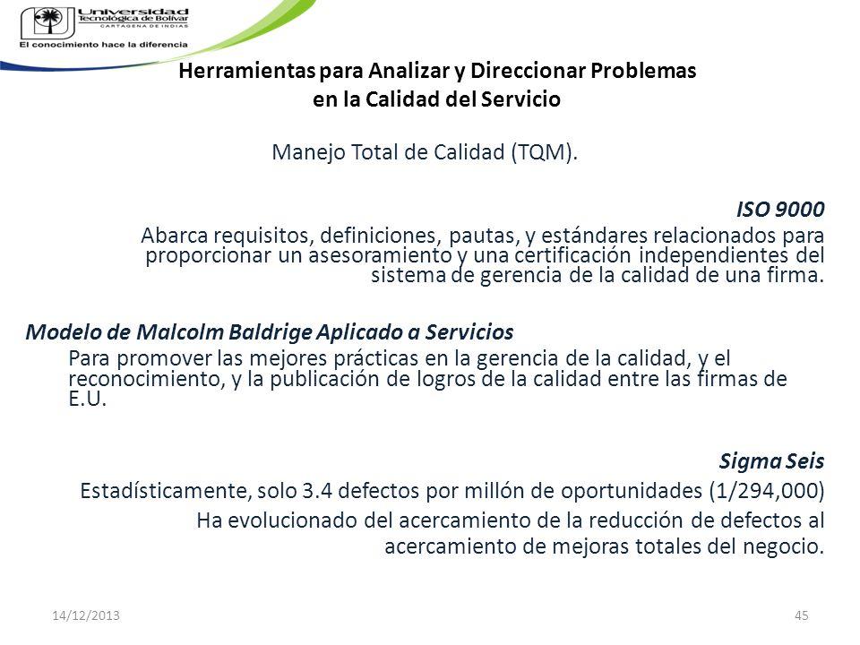 Herramientas para Analizar y Direccionar Problemas en la Calidad del Servicio Manejo Total de Calidad (TQM). ISO 9000 Abarca requisitos, definiciones,