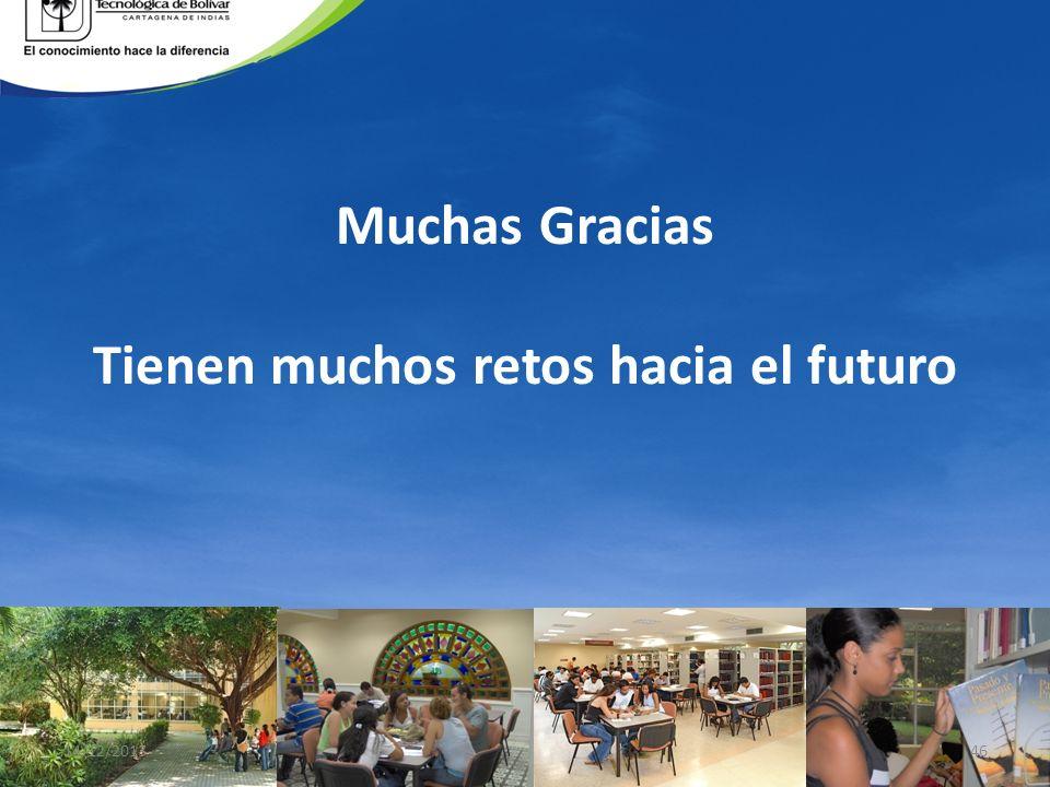 Muchas Gracias Tienen muchos retos hacia el futuro 14/12/201346