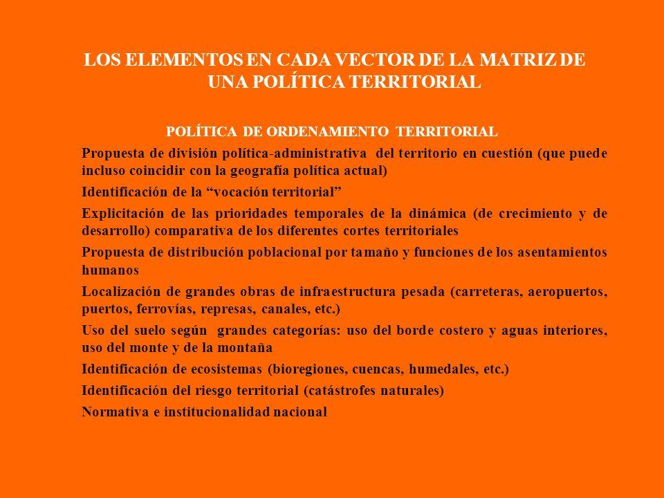 CRECIMIENTO TERRITORIAL EXOGENO (debido a carácter alienígeno de decisores) PROYECTO NACIONAL Y MATRIZ DE POLÍTICA TERRITORIAL POLITICA ECONOMICA NACI