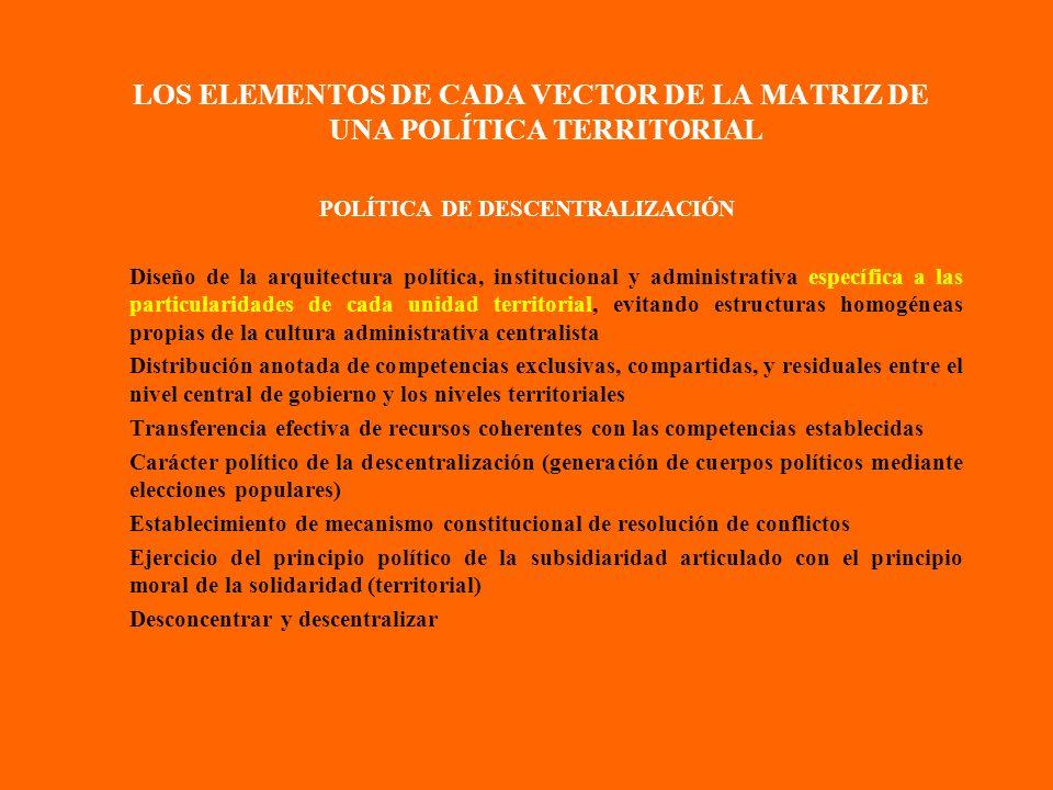 LOS ELEMENTOS EN CADA VECTOR DE LA MATRIZ DE UNA POLÍTICA TERRITORIAL POLÍTICA DE ORDENAMIENTO TERRITORIAL Propuesta de división política-administrati
