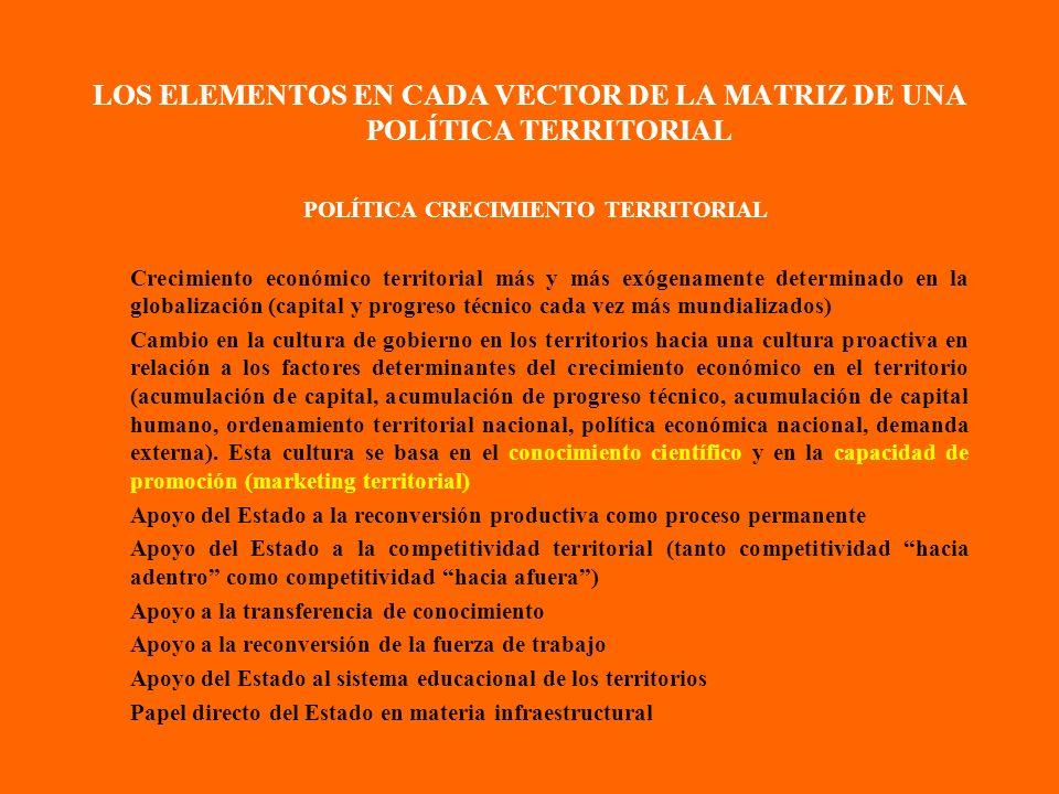 LOS ELEMENTOS DE CADA VECTOR DE LA MATRIZ DE UNA POLÍTICA TERRITORIAL POLÍTICA DE DESCENTRALIZACIÓN Diseño de la arquitectura política, institucional