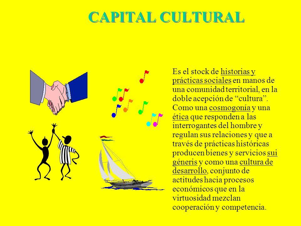 CAPITAL SIMBOLICO El poder o capital simbólico es, según Bourdieu, el poder de hacer cosas con la palabra, es un poder de consagración o revelación. E