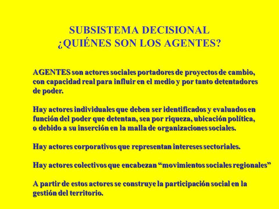 CRECIMIENTO TERRITORIAL EXOGENO (SUBSISTEMA DE ACUMULACIÓN) PROYECTO NACIONAL Y ORDENAMIENTO TERRITORIAL POLITICA ECONOMICA NACIONAL DEMANDA EXTERNA C