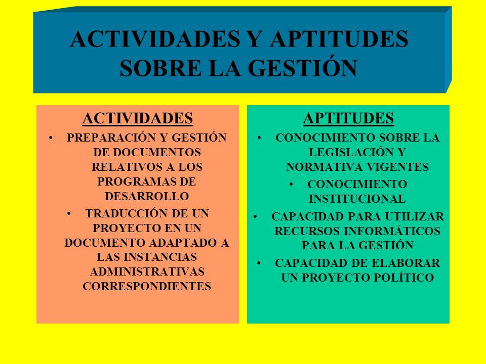 ACTIVIDADES Y APTITUDES SOBRE LA COMUNICACIÓN ACTIVIDADES CONTACTO CON EL CONJUNTO DE ACTORES IDENTIFICACIÓN DE LAS NECESIDADES DE INFORMACIÓN DE LOS