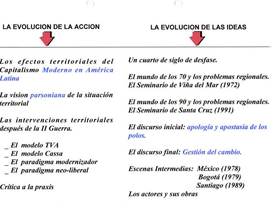 EL PAPEL DEL CONOCIMIENTO Y DE LOS PROCEDIMIENTOS EN LAS POLÍTICAS REGIONALES EN AMÉRICA LATINA (1947/2000) Las políticas públicas a favor del desarro