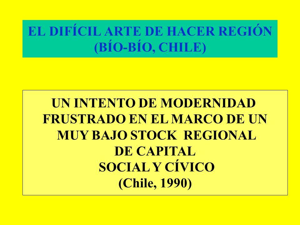 ALGUNOS CASOS DE ESTUDIO EN DESARROLLO REGIONAL EN AMÉRICA LATINA. Concepción y Córdoba Neuquén Ceará Santa Cruz de la Sierra Región del Bío-Bío Regió