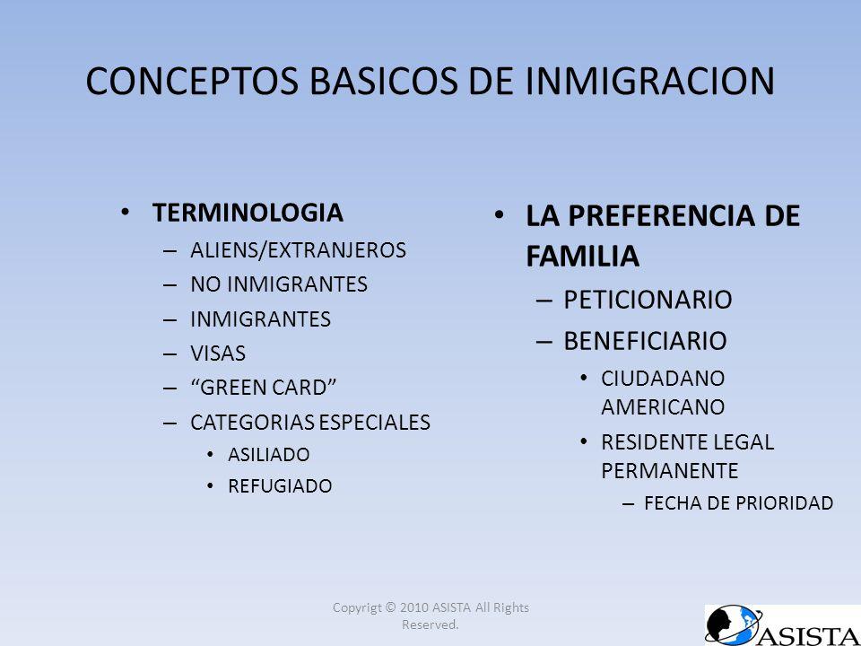 CONCEPTOS BASICOS DE INMIGRACION TERMINOLOGIA – ALIENS/EXTRANJEROS – NO INMIGRANTES – INMIGRANTES – VISAS – GREEN CARD – CATEGORIAS ESPECIALES ASILIAD
