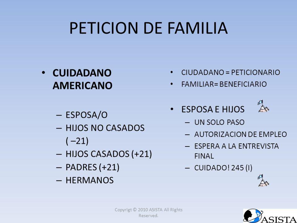 PETICION DE FAMILIA CUIDADANO AMERICANO – ESPOSA/O – HIJOS NO CASADOS ( –21) – HIJOS CASADOS (+21) – PADRES (+21) – HERMANOS CIUDADANO = PETICIONARIO