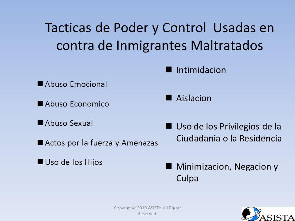 Abuso Emocional Abuso Economico Abuso Sexual Actos por la fuerza y Amenazas Uso de los Hijos Intimidacion Aislacion Uso de los Privilegios de la Ciuda