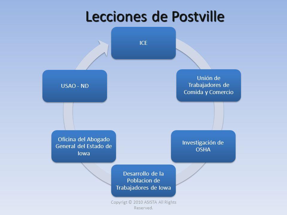 Lecciones de Postville ICE Unión de Trabajadores de Comida y Comercio Investigación de OSHA Desarrollo de la Poblacion de Trabajadores de Iowa Oficina