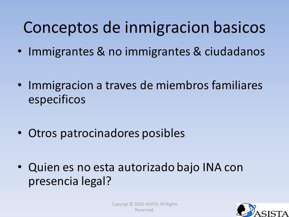 Conceptos de inmigracion basicos Immigrantes & no immigrantes & ciudadanos Immigracion a traves de miembros familiares especificos Otros patrocinadore