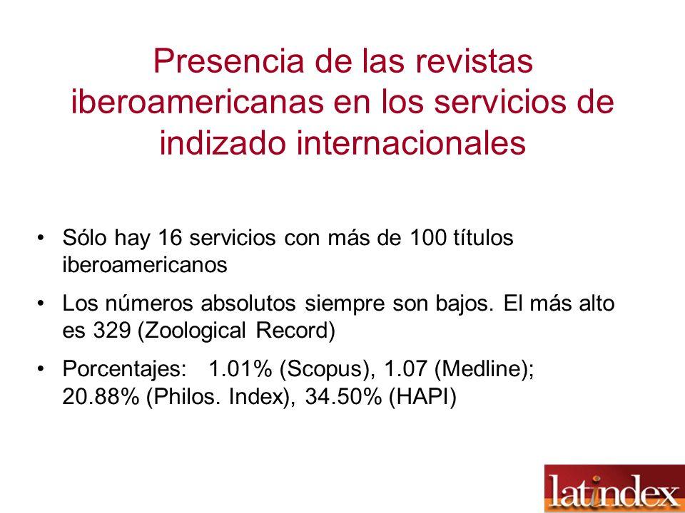 Presencia de las revistas iberoamericanas en los servicios de indizado internacionales Sólo hay 16 servicios con más de 100 títulos iberoamericanos Lo