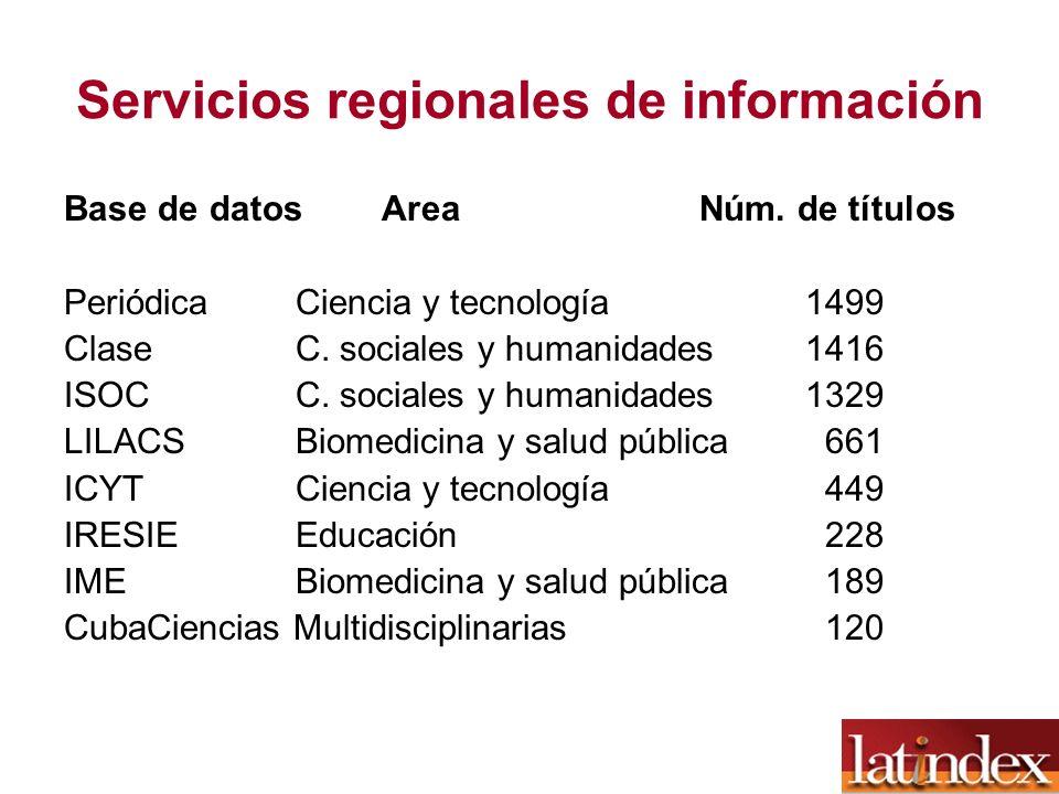 Servicios regionales de información Base de datosAreaNúm. de títulos Periódica Ciencia y tecnología 1499 Clase C. sociales y humanidades 1416 ISOC C.