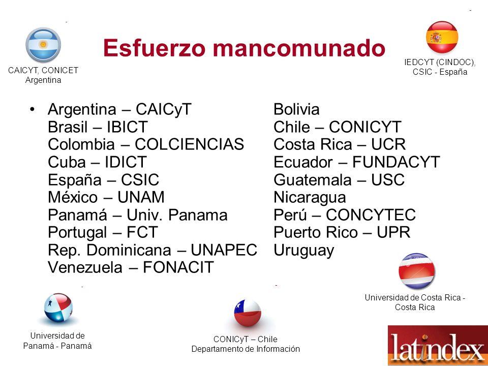 Esfuerzo mancomunado Argentina – CAICyT Bolivia Brasil – IBICTChile – CONICYT Colombia – COLCIENCIASCosta Rica – UCR Cuba – IDICTEcuador – FUNDACYT Es