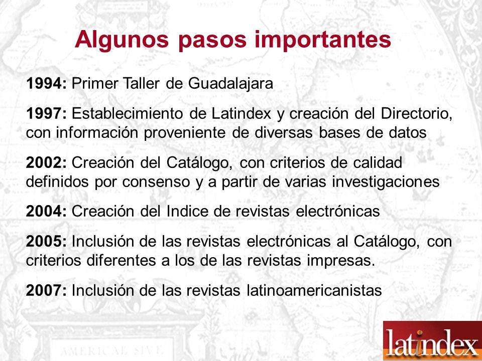 1994: Primer Taller de Guadalajara 1997: Establecimiento de Latindex y creación del Directorio, con información proveniente de diversas bases de datos