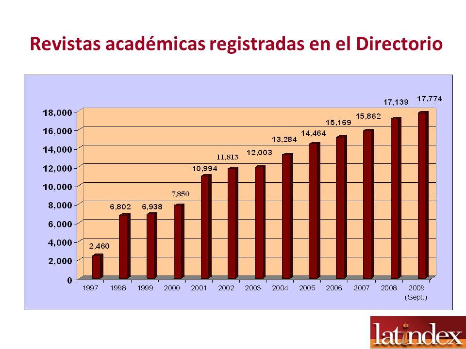 Revistas académicas registradas en el Directorio