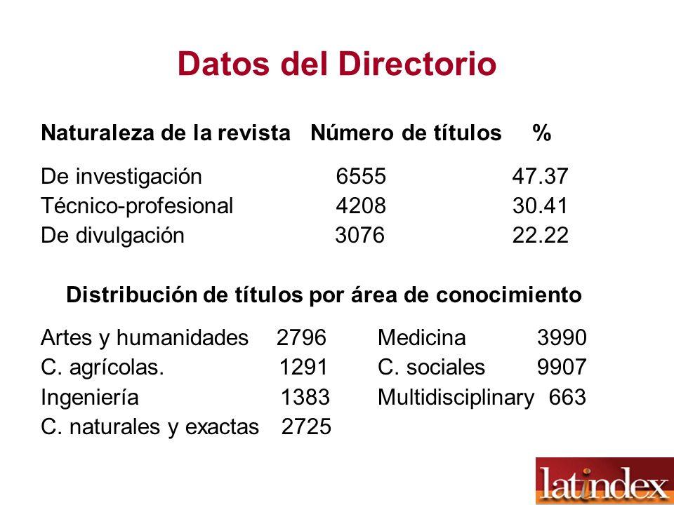 Datos del Directorio Naturaleza de la revista Número de títulos % De investigación 6555 47.37 Técnico-profesional 4208 30.41 De divulgación 3076 22.22