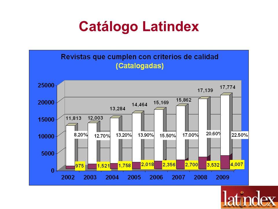 Presencia de las revistas iberoamericanas en los servicios de indizado internacionales Sólo hay 16 servicios con más de 100 títulos iberoamericanos Los números absolutos siempre son bajos.