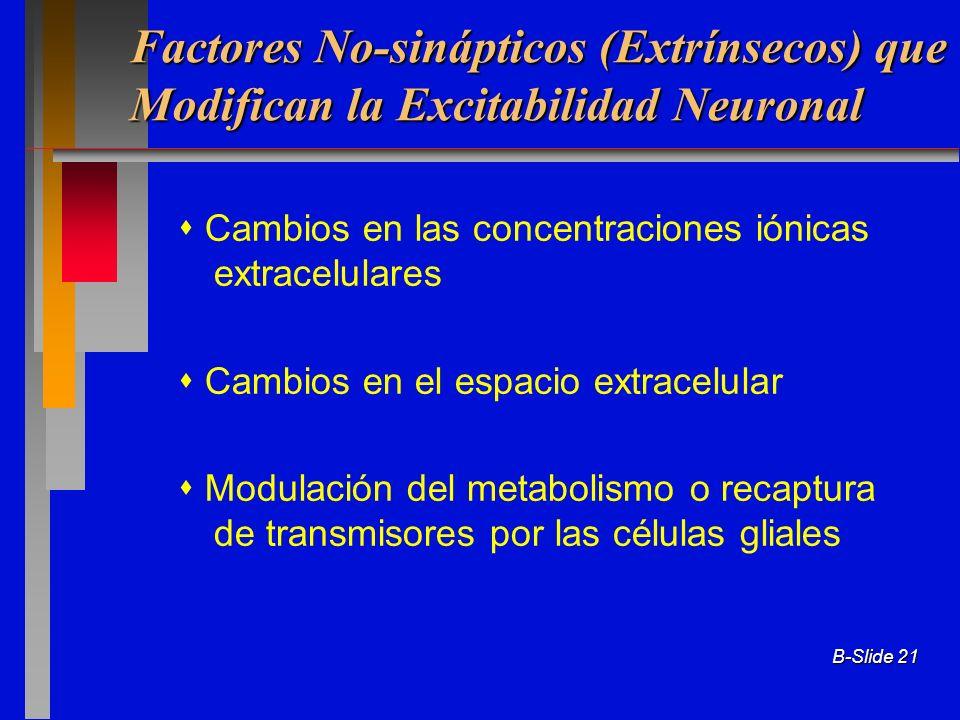 B-Slide 21 Factores No-sinápticos (Extrínsecos) que Modifican la Excitabilidad Neuronal Cambios en las concentraciones iónicas extracelulares Cambios