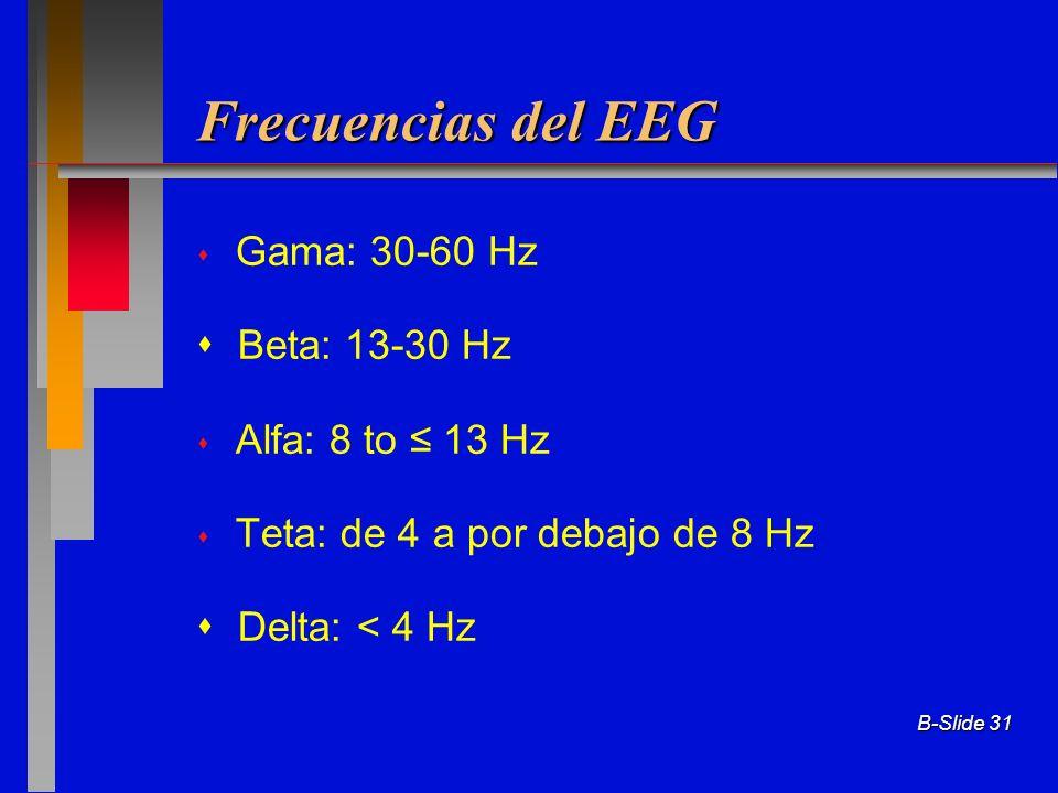 B-Slide 31 Frecuencias del EEG Gama: 30-60 Hz Beta: 13-30 Hz Alfa: 8 to 13 Hz Teta: de 4 a por debajo de 8 Hz Delta: < 4 Hz