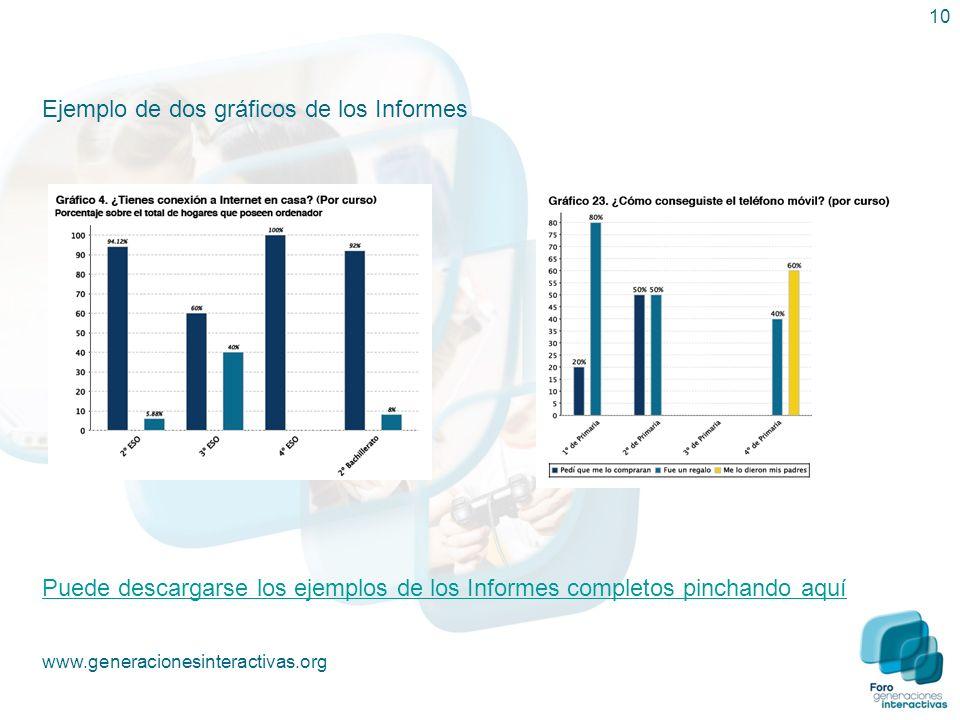 10 www.generacionesinteractivas.org Ejemplo de dos gráficos de los Informes Puede descargarse los ejemplos de los Informes completos pinchando aquí
