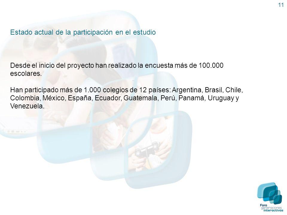 11 Estado actual de la participación en el estudio Desde el inicio del proyecto han realizado la encuesta más de 100.000 escolares. Han participado má