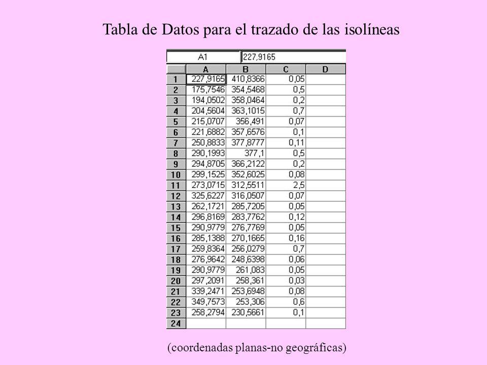 Tabla de Datos para el trazado de las isolíneas (coordenadas planas-no geográficas)