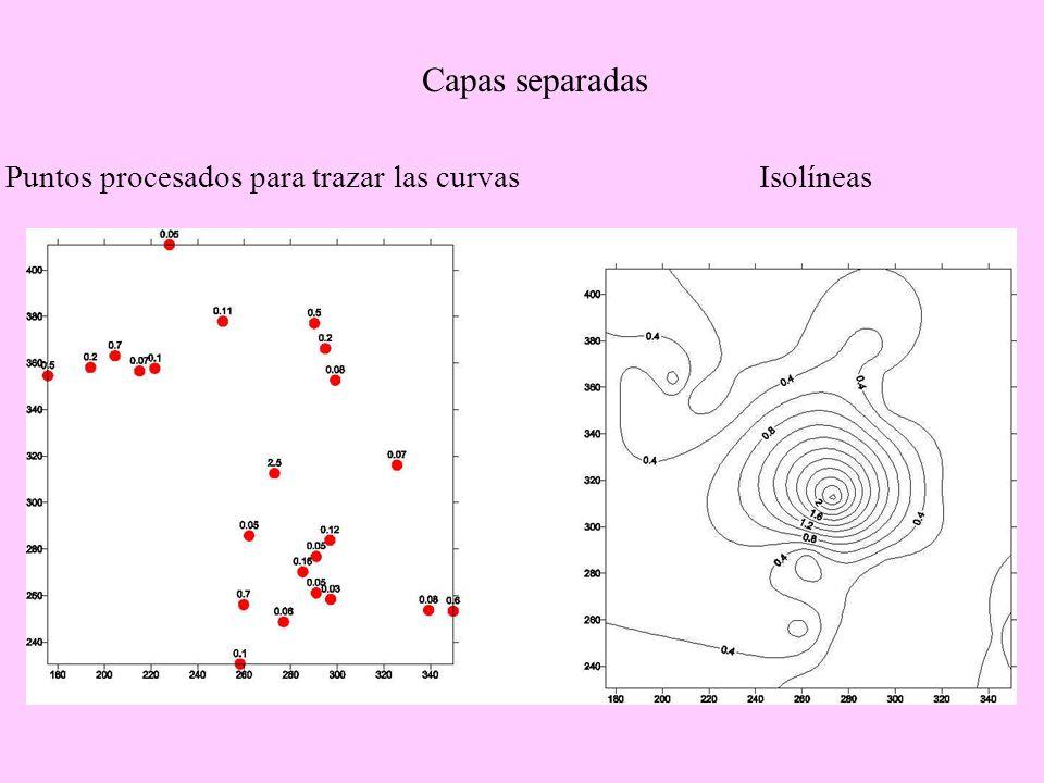 Capas separadas Puntos procesados para trazar las curvas Isolíneas