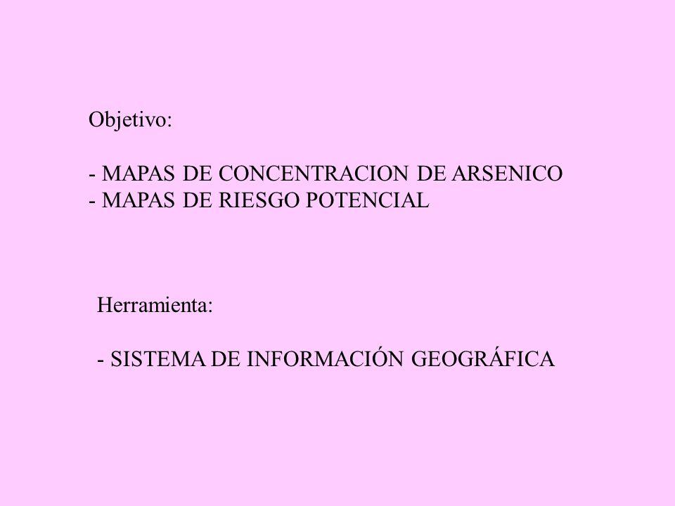 Objetivo: - MAPAS DE CONCENTRACION DE ARSENICO - MAPAS DE RIESGO POTENCIAL Herramienta: - SISTEMA DE INFORMACIÓN GEOGRÁFICA