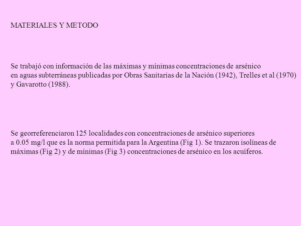 Se trabajó con información de las máximas y mínimas concentraciones de arsénico en aguas subterráneas publicadas por Obras Sanitarias de la Nación (19