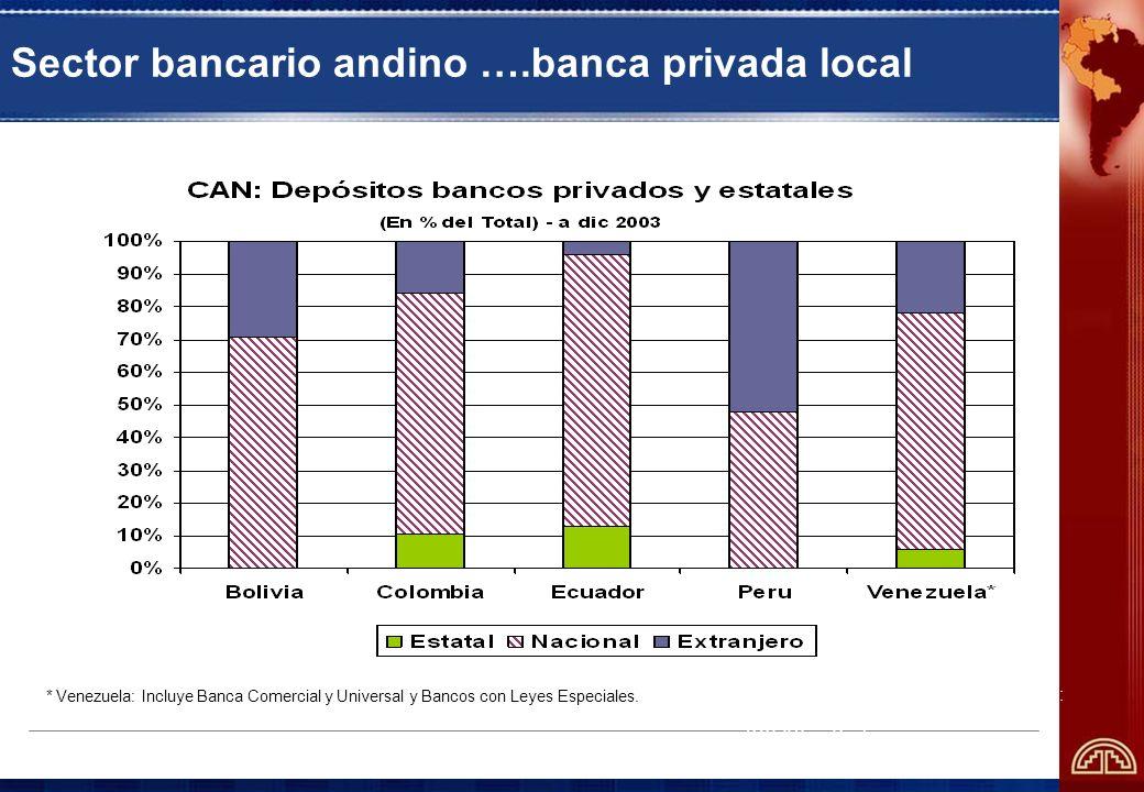Sector bancario andino ….banca privada local ** Venezuela: Incluye Banca Comercial y Universal y Bancos con Leyes Especiales.