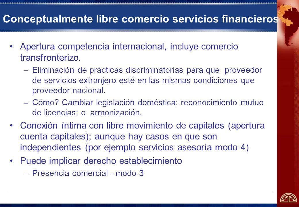 Conceptualmente libre comercio servicios financieros Apertura competencia internacional, incluye comercio transfronterizo.